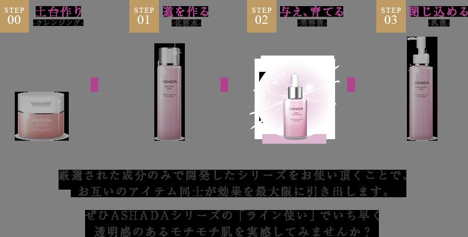 STEP02 与え、育てる-美容液-