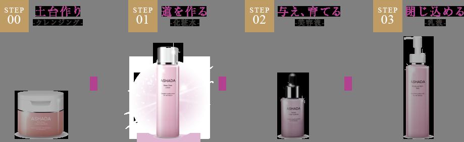 STEP01 道を作る-化粧水-